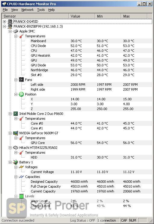 CPUID HWMonitor Pro 2020 Latest Version Download-Softprober.com
