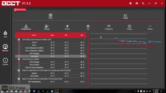OCCT 8 2021 Latest Version Download-Softprober.com