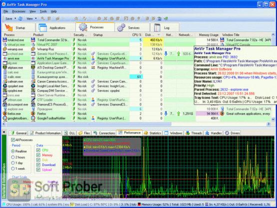 Anvir Task Manager 2021 Latest Version Download Softprober.com
