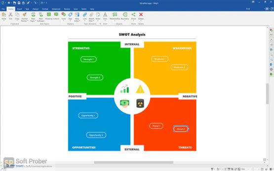 Mindjet MindManager 2021 Direct Link Download Softprober.com