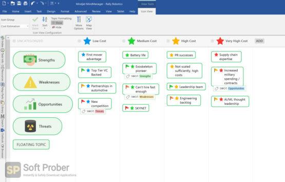 Mindjet MindManager 2021 Offline Installer Download Softprober.com